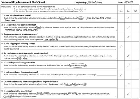 100 vulnerability assessment template church