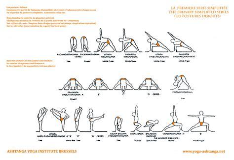 libro ashtanga yoga the essential advanced classes implementation of the second or third series wednesday ashtanga yoga institute
