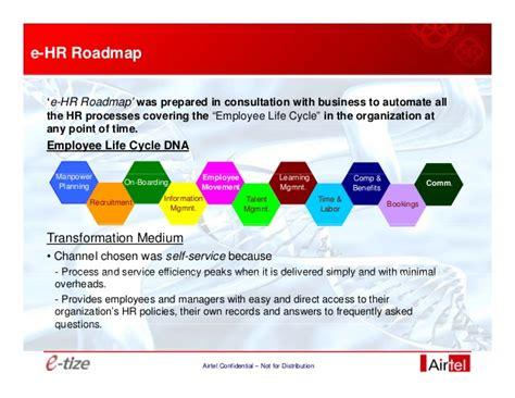 hr transformation lifecycle roadmap presentation powerpoint transforming hr through technology