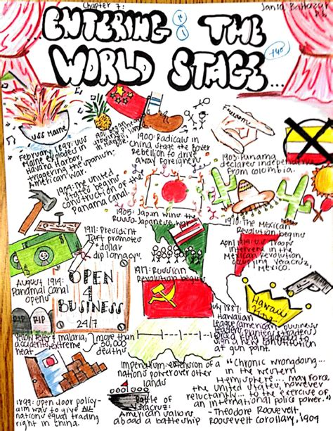 doodle history brilliant history doodles each history book