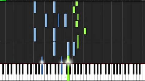 tutorial piano final countdown mad world gary jules ver tears for fears piano