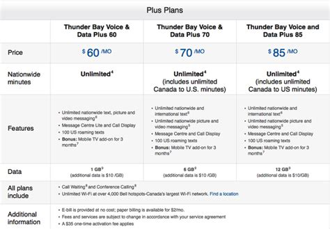 bell launches new monthly plans in thunder bay to match