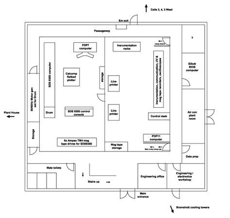 operating room floor plan layout national gas turbine establishment pyestock sds9300 pdp 7 computers