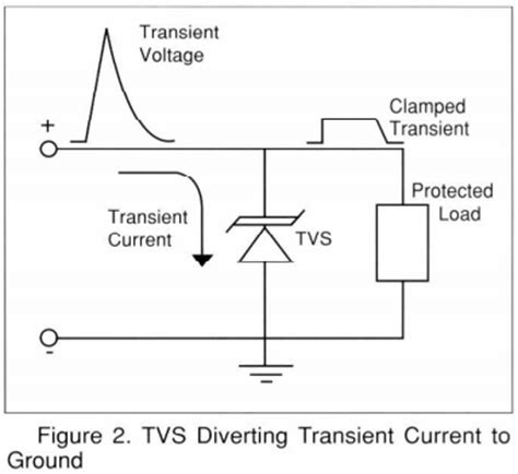 tvs diode working app note what is a silicon transient voltage suppressor and how does it work