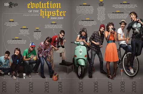 evolution of the hipster infographic daily infographic