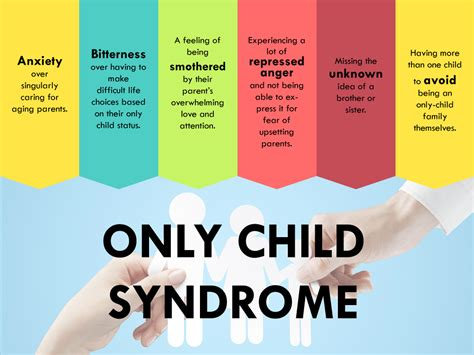 understanding only child nobullying bullying