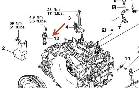 mitsubishi triton speedometer wiring diagram images