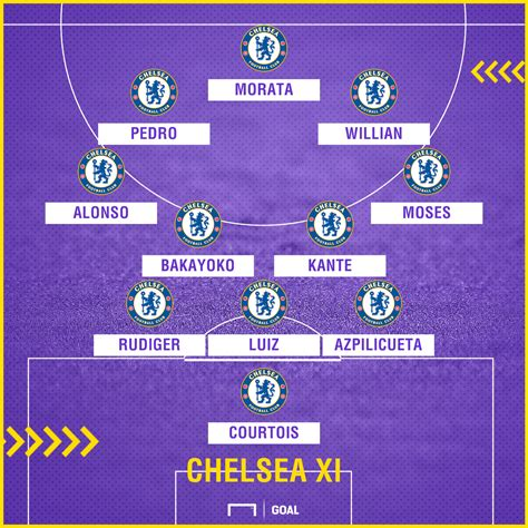 chelsea line up chelsea team news injuries suspensions and line up vs
