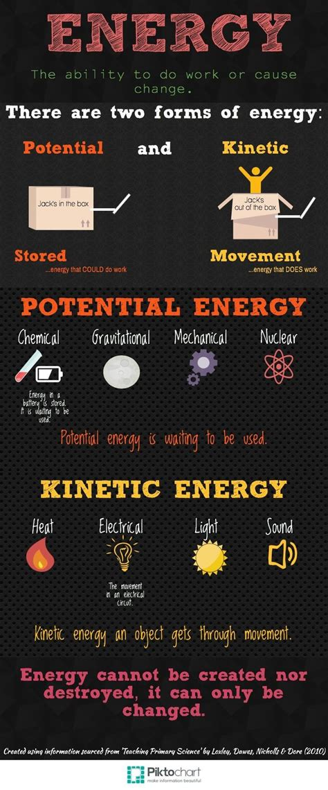 online tutorial of physics the 25 best physics ideas on pinterest engineering