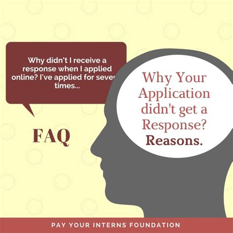 Response Letter When You Didn T Get The Why Your Application Didn T Get A Response Reasons Pay Your Interns Foundation