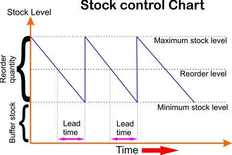 8 internal quality control of data
