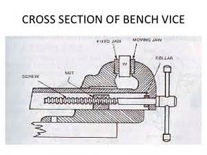 diagram of a bench vice fitting 2