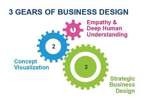 design management business design thinking