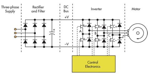 frequency converter wiring diagram wiring diagrams