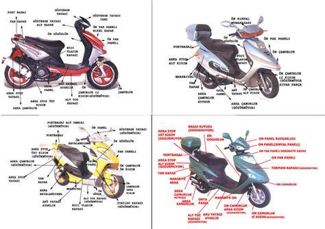 motosiklet parca isimleri motosiklet parcalari