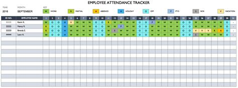 performance tracking excel template free employee performance review templates smartsheet