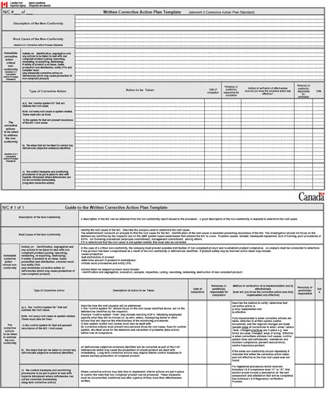 regulatory plan template corrective plan cap canadian food inspection agency
