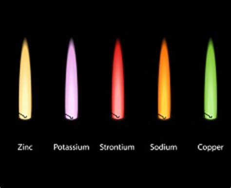 different color flames colours a demonstration learn chemistry
