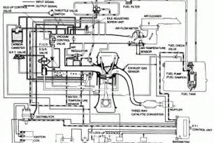 1992 nissan sentra wiring diagrams car manual wiring diagrams pdf