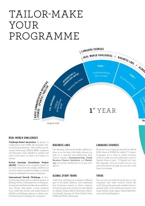 Esade Mba Brochure by Brochure Esade Time Mba Eng
