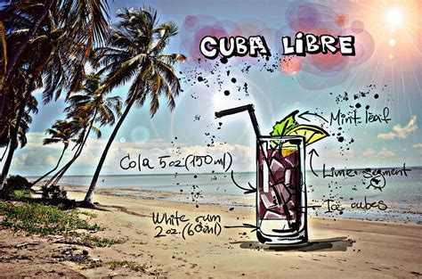 travel cuba libre 2 manuscripts in 1 book including travel guide and cuba travel guide cuba best seller volume 4 books free illustration cuba libre cocktail drink free