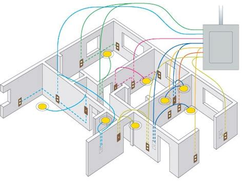 types of house wiring circuits electrical wiring diagrams for homes wiring diagram with description