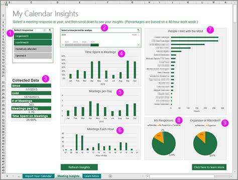 Calendar Spreadsheet Sync Manage Your Calendar With The Calendar Insights Template