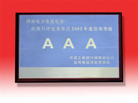 bank of china credit rating certificate honors