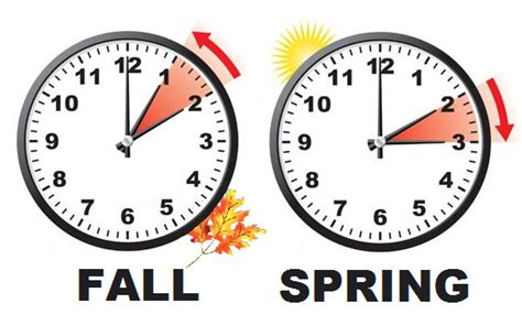 when is day light savings daylight saving time fall 2017 don t forget to set your
