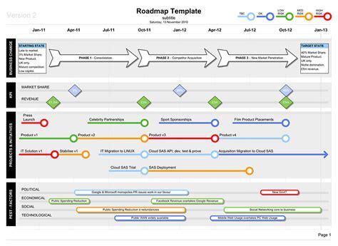visio roadmap template images