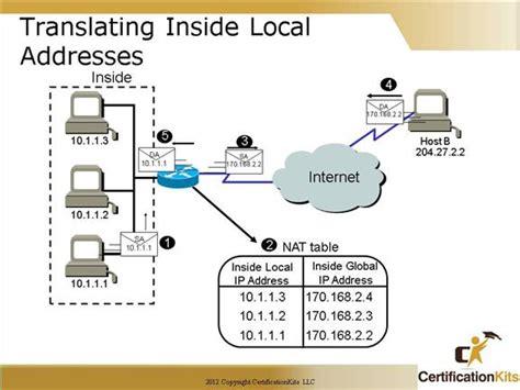 network nat test h 236 nh overlay
