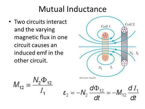 magnetic flux through an inductor inductance lc circuit ppt