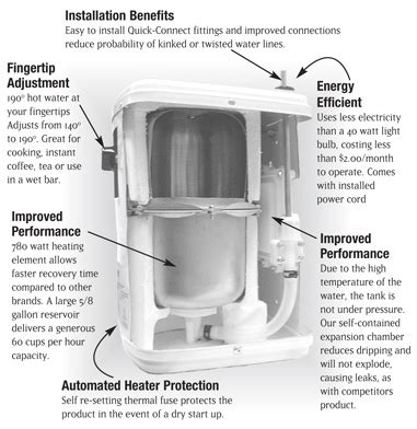 quick hot hot water dispenser a d global international