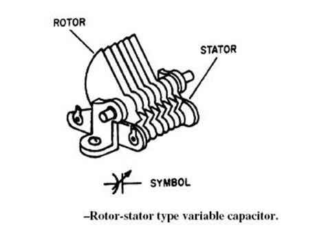 variable capacitor rotor stator general motors distribution general free engine image for user manual