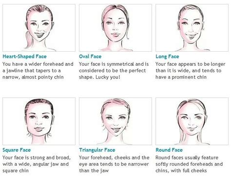 matching hairstyles to face shapes makeup tip shades for your face shape if you have a round