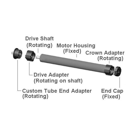 z wave starter kit for blinds and shades motorized window blind kit wireless battery