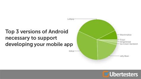 mobile version of android android app development what android versions necessary