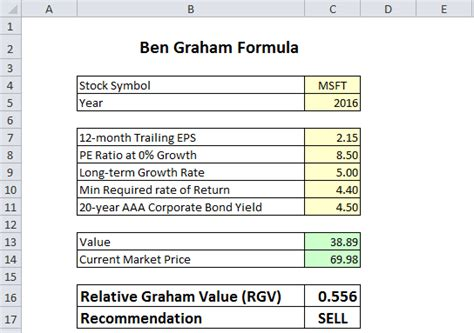 ben graham formula in excel to calculate intrinsic value