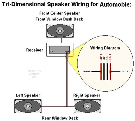 tri dimensional audio speaker wiring diagrams