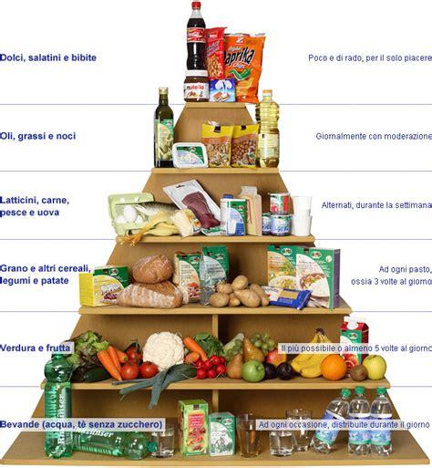 piramide alimentare didattica digitale la piramide alimentare