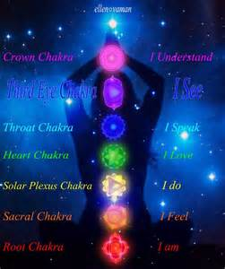 third eye chakra color ॐ chakraz ॐ crown chakra violet i understand third eye