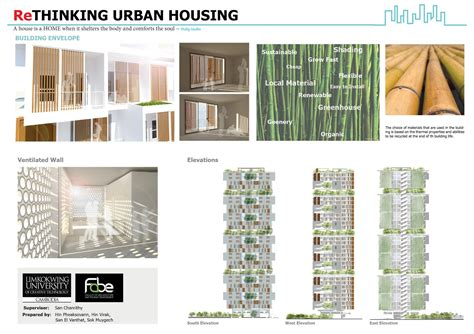 urban housing rethinking urban housing archiprix s e a 2012 architecture concept design arch