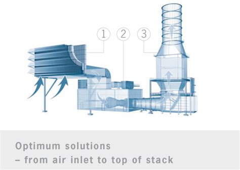 power and industrial engineered solution specialist for vent line intake exhaust air filtration