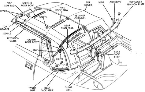 2008 solara convertible roof latch assembly repair guides exterior convertible top autozone