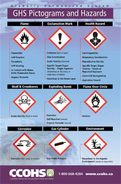 printable whmis poster the us has aligned the occupational safety health
