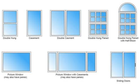 Window Cornice Styles Bay Window Bay Window Types