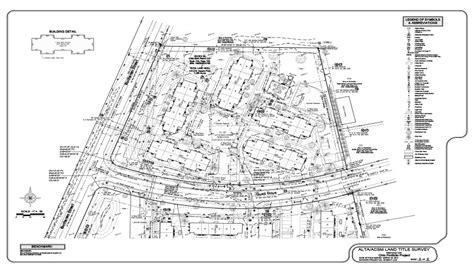 Oh Survey by Northeast Ohio Land Surveyors Avalon Land Surveying