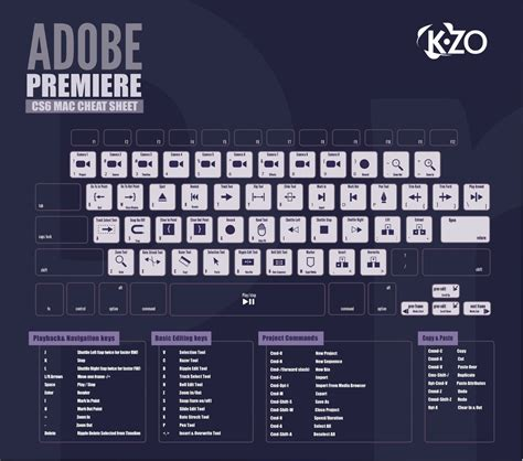 adobe premiere pro keyboard shortcuts cs6 adobe premiere shortcut keys visual ly