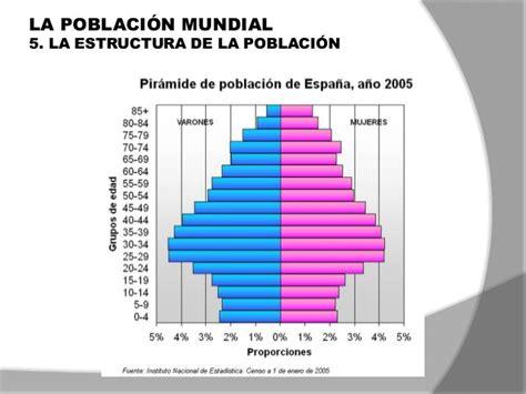 la estructura de la la poblaci 243 n en el mundo y en el per 250