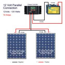 connecting solar panels in parallel parallel wiring is when you connect a positive with a